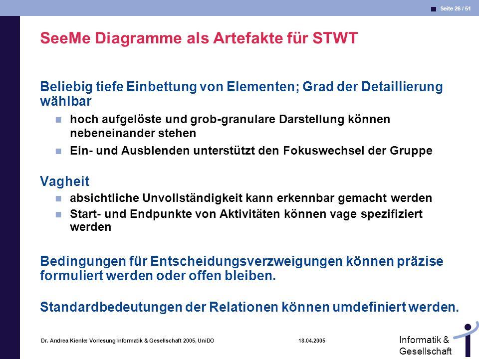 Seite 26 / 51 Informatik & Gesellschaft Dr. Andrea Kienle: Vorlesung Informatik & Gesellschaft 2005, UniDO 18.04.2005 SeeMe Diagramme als Artefakte fü
