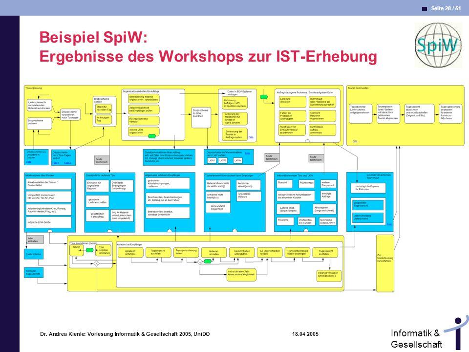 Seite 28 / 51 Informatik & Gesellschaft Dr. Andrea Kienle: Vorlesung Informatik & Gesellschaft 2005, UniDO 18.04.2005 Beispiel SpiW: Ergebnisse des Wo