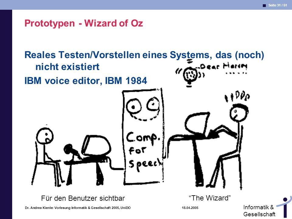 Seite 31 / 51 Informatik & Gesellschaft Dr. Andrea Kienle: Vorlesung Informatik & Gesellschaft 2005, UniDO 18.04.2005 Prototypen - Wizard of Oz Reales