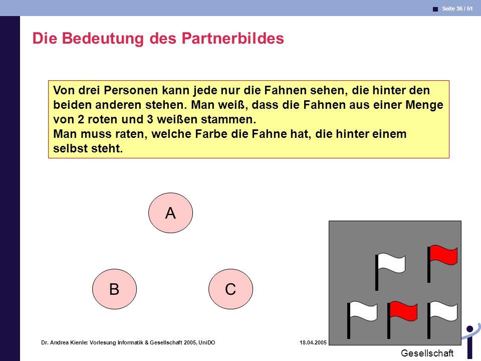 Seite 36 / 51 Informatik & Gesellschaft Dr. Andrea Kienle: Vorlesung Informatik & Gesellschaft 2005, UniDO 18.04.2005 Von drei Personen kann jede nur