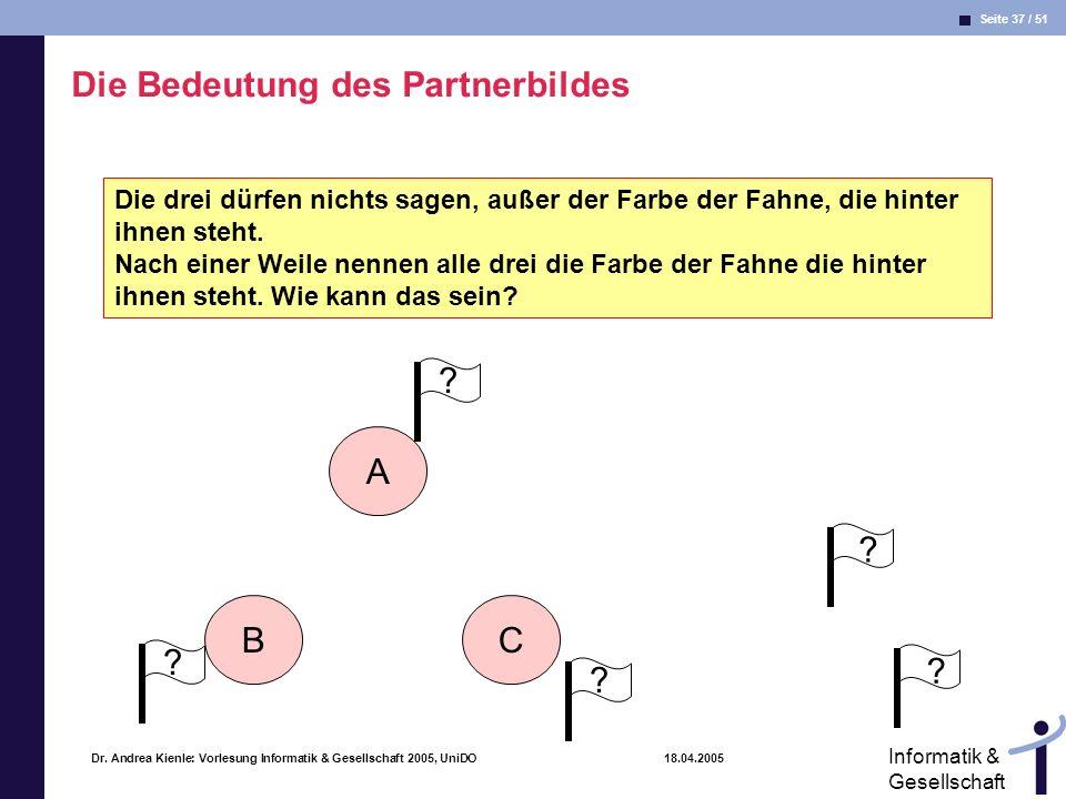 Seite 37 / 51 Informatik & Gesellschaft Dr. Andrea Kienle: Vorlesung Informatik & Gesellschaft 2005, UniDO 18.04.2005 Die drei dürfen nichts sagen, au