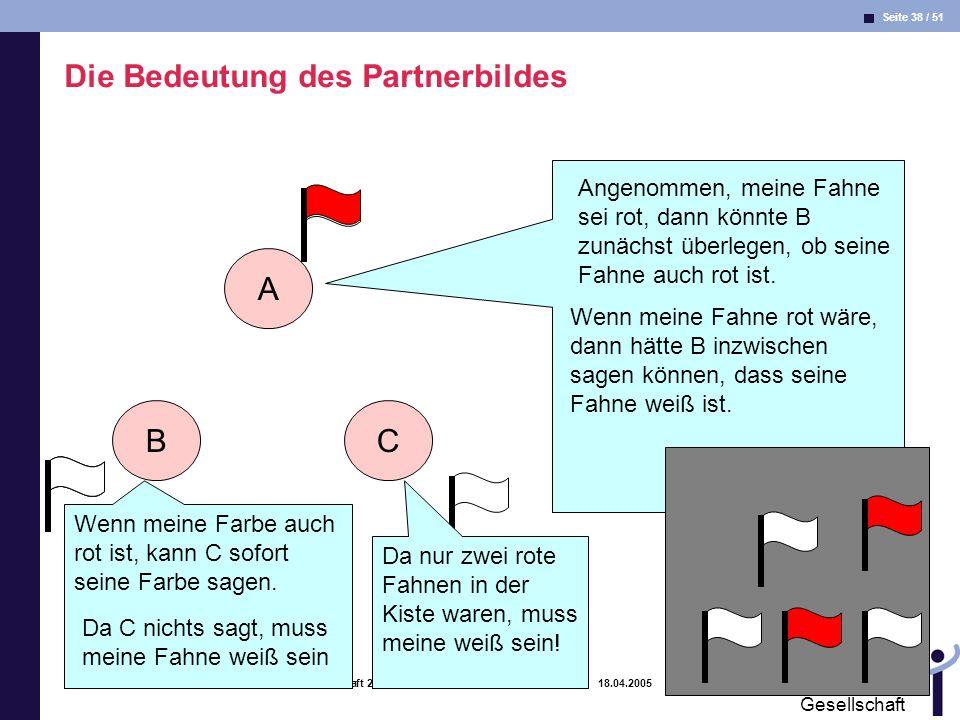 Seite 38 / 51 Informatik & Gesellschaft Dr. Andrea Kienle: Vorlesung Informatik & Gesellschaft 2005, UniDO 18.04.2005 A BC ? Angenommen, meine Fahne s