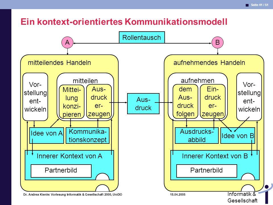 Seite 41 / 51 Informatik & Gesellschaft Dr. Andrea Kienle: Vorlesung Informatik & Gesellschaft 2005, UniDO 18.04.2005 B aufnehmendes Handeln Vor- stel