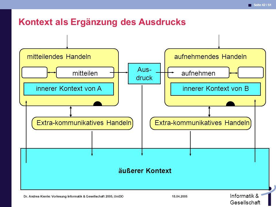 Seite 42 / 51 Informatik & Gesellschaft Dr. Andrea Kienle: Vorlesung Informatik & Gesellschaft 2005, UniDO 18.04.2005 aufnehmendes Handeln innerer Kon