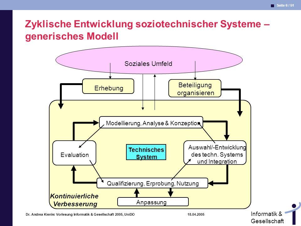 Seite 6 / 51 Informatik & Gesellschaft Dr. Andrea Kienle: Vorlesung Informatik & Gesellschaft 2005, UniDO 18.04.2005 Zyklische Entwicklung soziotechni