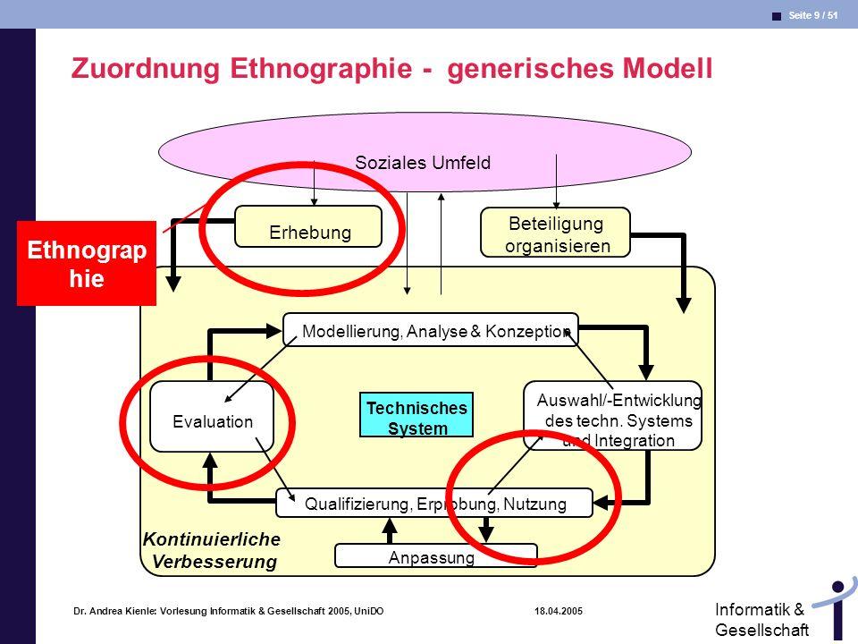 Seite 9 / 51 Informatik & Gesellschaft Dr. Andrea Kienle: Vorlesung Informatik & Gesellschaft 2005, UniDO 18.04.2005 Zuordnung Ethnographie - generisc