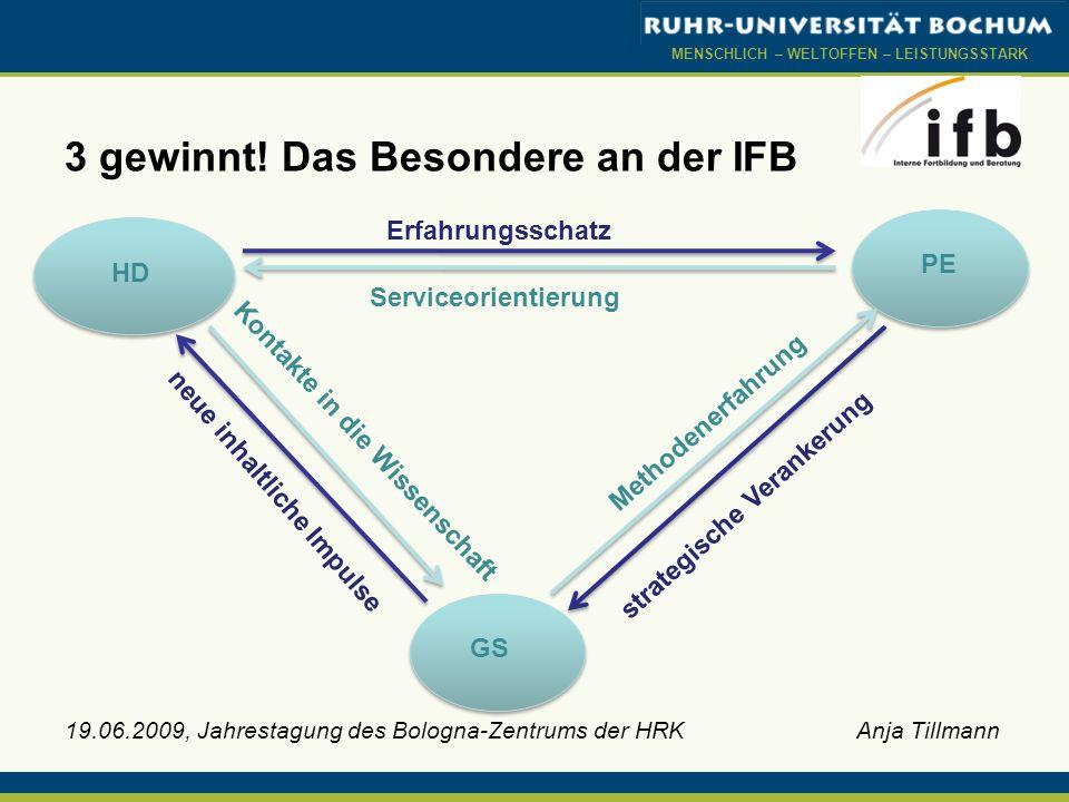 MENSCHLICH – WELTOFFEN – LEISTUNGSSTARK 19.06.2009, Jahrestagung des Bologna-Zentrums der HRK Anja Tillmann 3 gewinnt! Das Besondere an der IFB PE HD