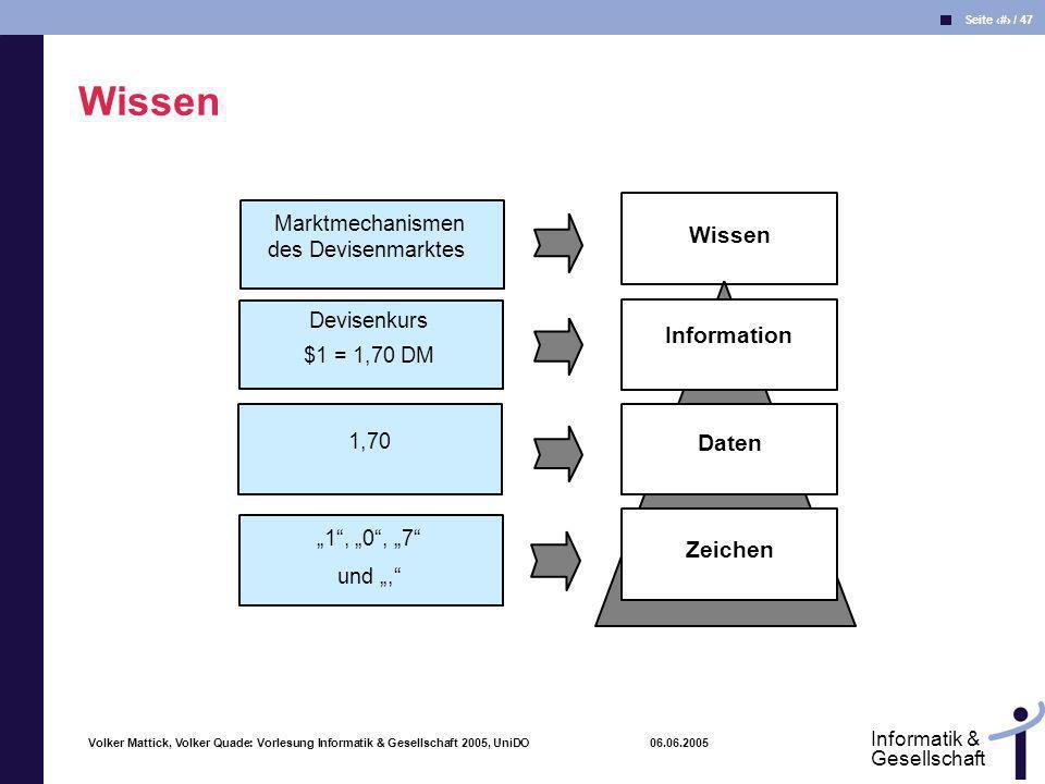 Volker Mattick, Volker Quade: Vorlesung Informatik & Gesellschaft 2005, UniDO 06.06.2005 Seite 10 / 47 Informatik & Gesellschaft Marktmechanismen des
