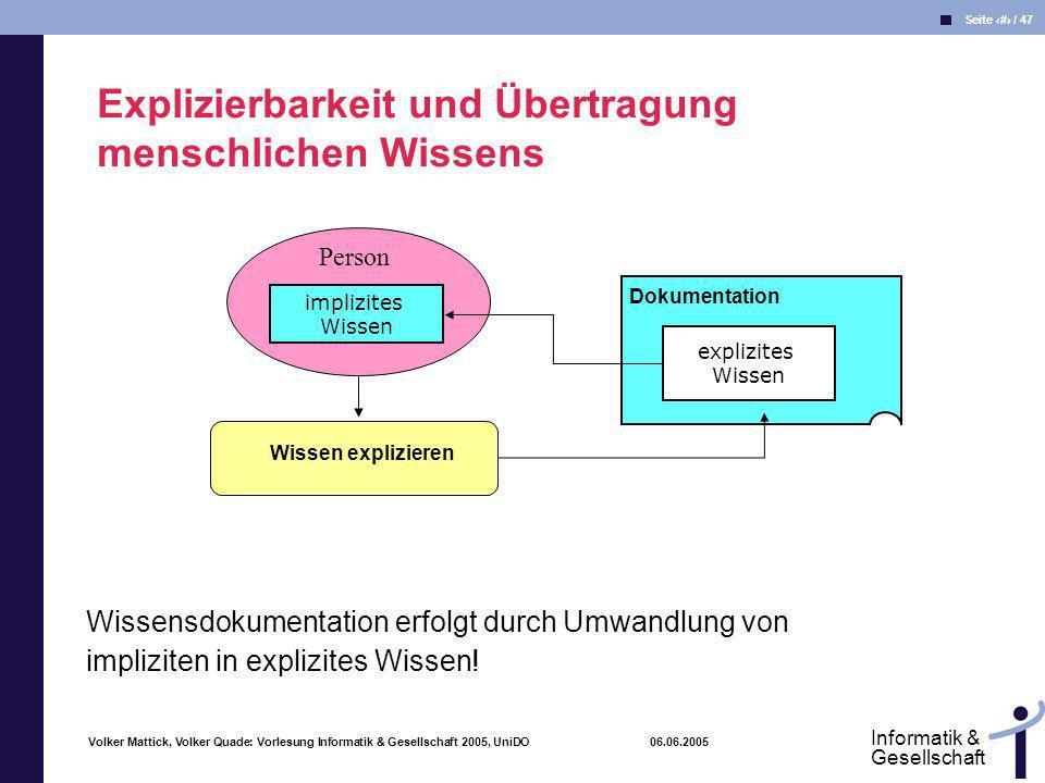 Volker Mattick, Volker Quade: Vorlesung Informatik & Gesellschaft 2005, UniDO 06.06.2005 Seite 23 / 47 Informatik & Gesellschaft Wissensdokumentation