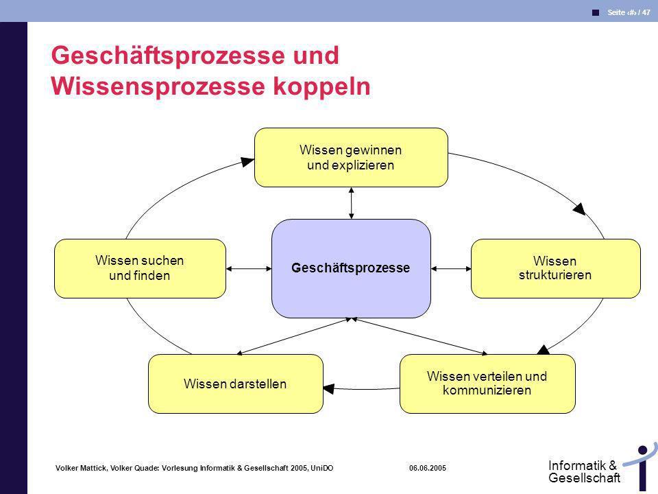 Volker Mattick, Volker Quade: Vorlesung Informatik & Gesellschaft 2005, UniDO 06.06.2005 Seite 24 / 47 Informatik & Gesellschaft Geschäftsprozesse Wis