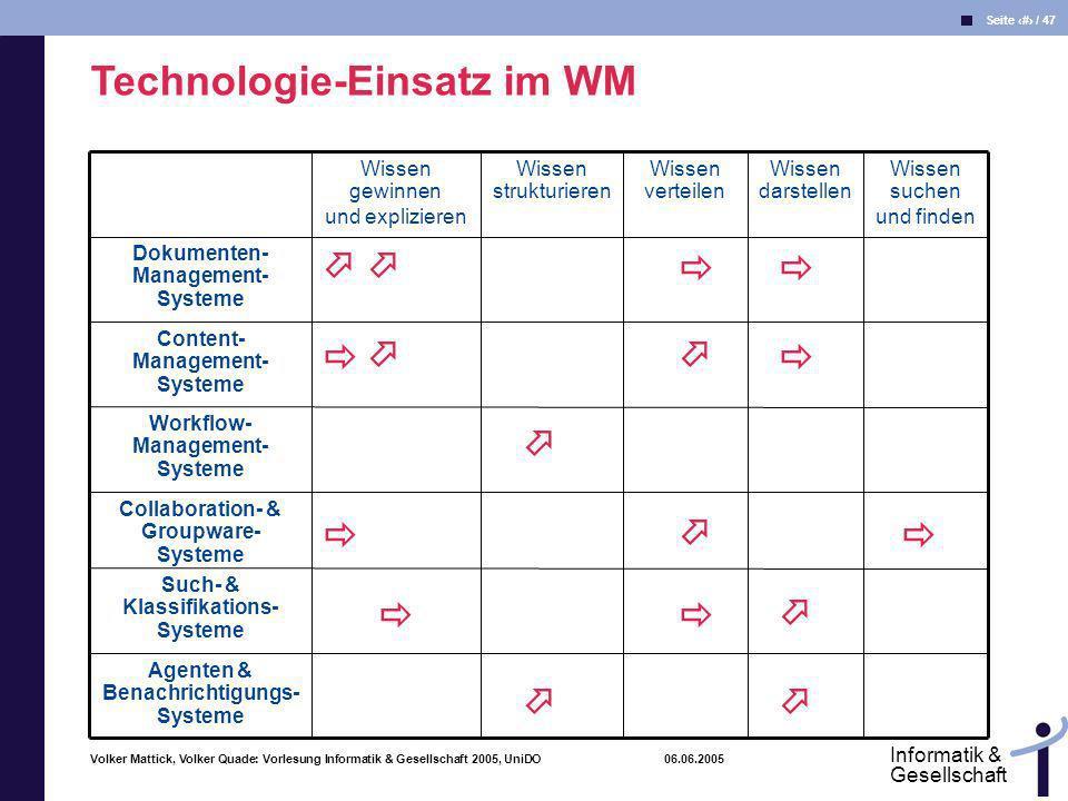 Volker Mattick, Volker Quade: Vorlesung Informatik & Gesellschaft 2005, UniDO 06.06.2005 Seite 28 / 47 Informatik & Gesellschaft Agenten & Benachricht