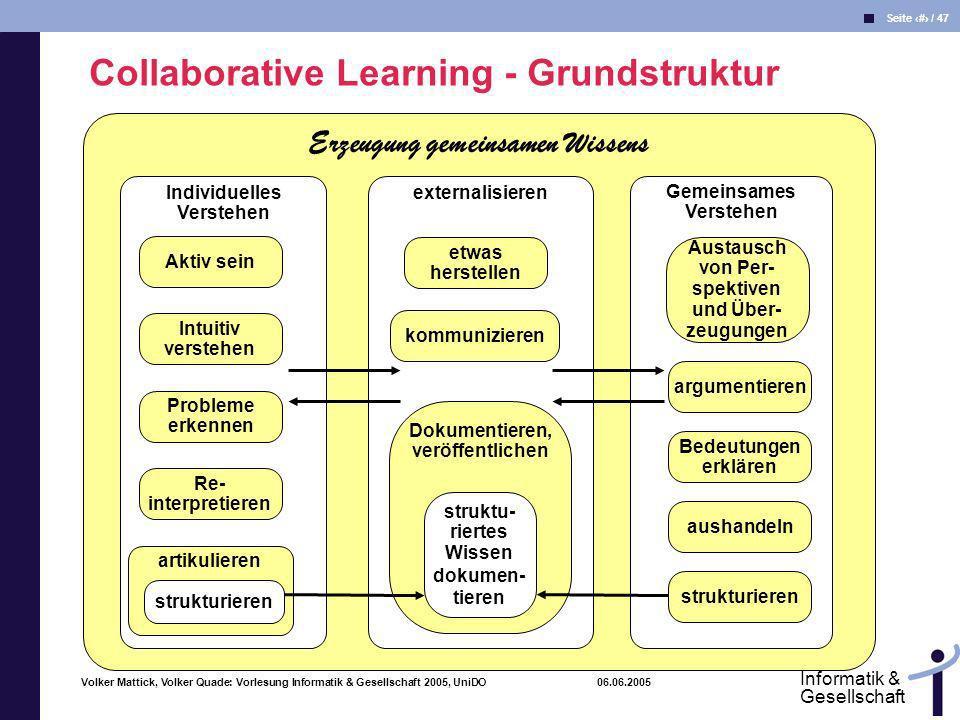 Volker Mattick, Volker Quade: Vorlesung Informatik & Gesellschaft 2005, UniDO 06.06.2005 Seite 32 / 47 Informatik & Gesellschaft Erzeugung gemeinsamen