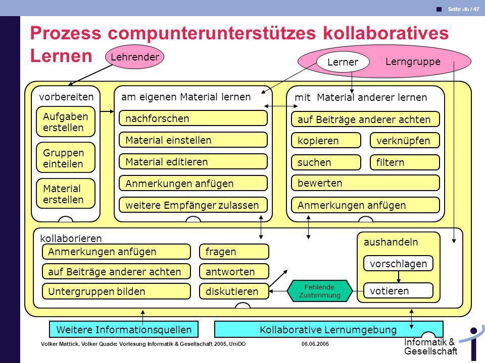 Volker Mattick, Volker Quade: Vorlesung Informatik & Gesellschaft 2005, UniDO 06.06.2005 Seite 44 / 47 Informatik & Gesellschaft Kollaborative Lernumg