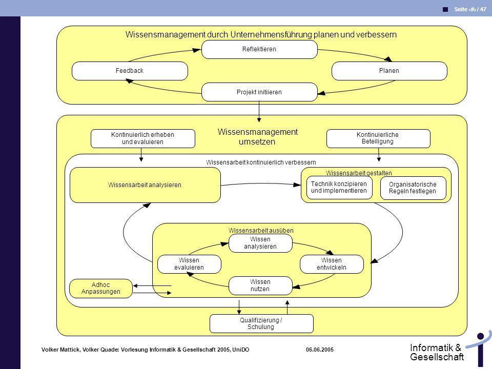 Volker Mattick, Volker Quade: Vorlesung Informatik & Gesellschaft 2005, UniDO 06.06.2005 Seite 5 / 47 Informatik & Gesellschaft Wissensarbeit kontinui