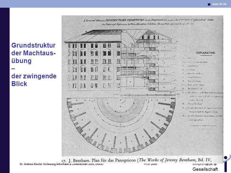 Seite 29 /46 Informatik & Gesellschaft Dr. Andrea Kienle: Vorlesung Informatik & Gesellschaft 2005, UniDO 11.07.2005 Grundstruktur der Machtaus- übung