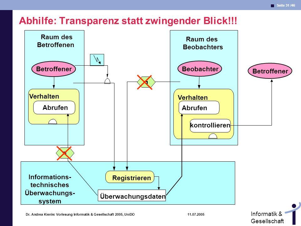 Seite 31 /46 Informatik & Gesellschaft Dr. Andrea Kienle: Vorlesung Informatik & Gesellschaft 2005, UniDO 11.07.2005 Abhilfe: Transparenz statt zwinge