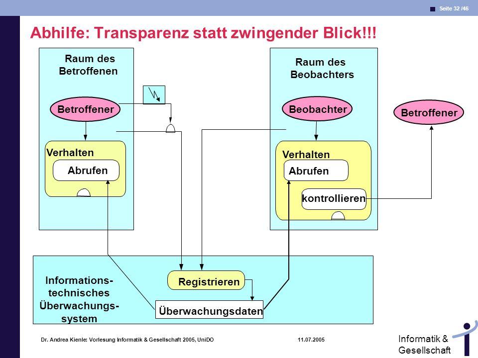 Seite 32 /46 Informatik & Gesellschaft Dr. Andrea Kienle: Vorlesung Informatik & Gesellschaft 2005, UniDO 11.07.2005 Abhilfe: Transparenz statt zwinge