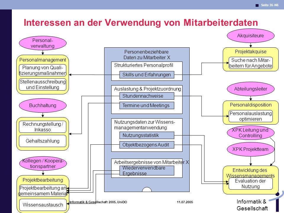 Seite 35 /46 Informatik & Gesellschaft Dr. Andrea Kienle: Vorlesung Informatik & Gesellschaft 2005, UniDO 11.07.2005 Personenbeziehbare Daten zu Mitar