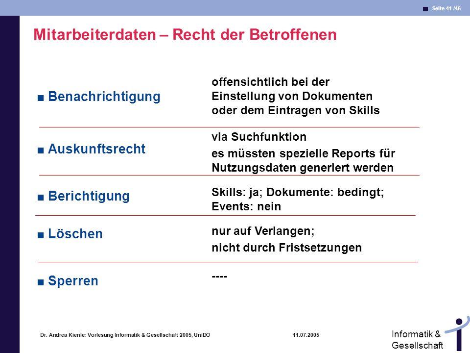 Seite 41 /46 Informatik & Gesellschaft Dr. Andrea Kienle: Vorlesung Informatik & Gesellschaft 2005, UniDO 11.07.2005 Mitarbeiterdaten – Recht der Betr