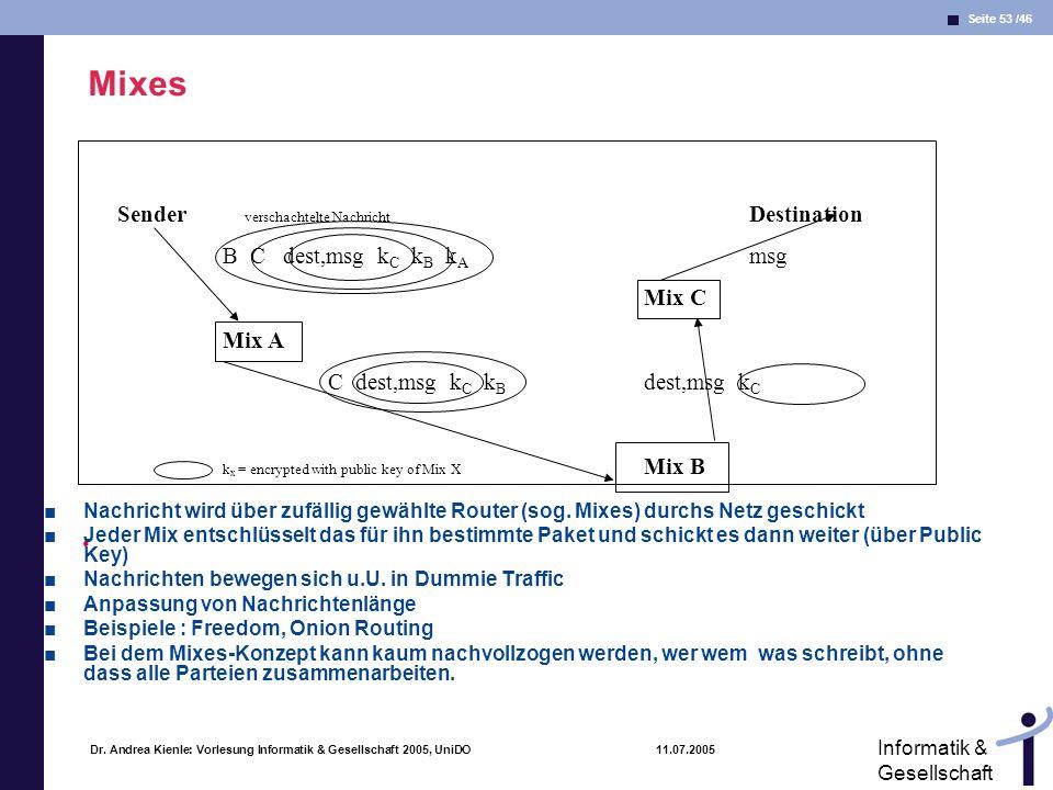 Seite 53 /46 Informatik & Gesellschaft Dr. Andrea Kienle: Vorlesung Informatik & Gesellschaft 2005, UniDO 11.07.2005 Sender verschachtelte Nachricht D