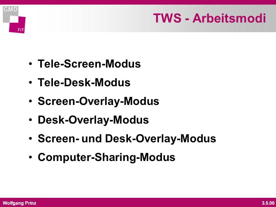 Wolfgang Prinz3.5.00 TWS - Arbeitsmodi Tele-Screen-Modus Tele-Desk-Modus Screen-Overlay-Modus Desk-Overlay-Modus Screen- und Desk-Overlay-Modus Computer-Sharing-Modus