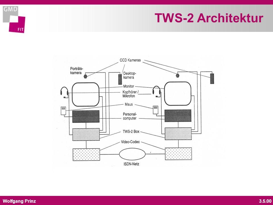Wolfgang Prinz3.5.00 TWS-2 Architektur