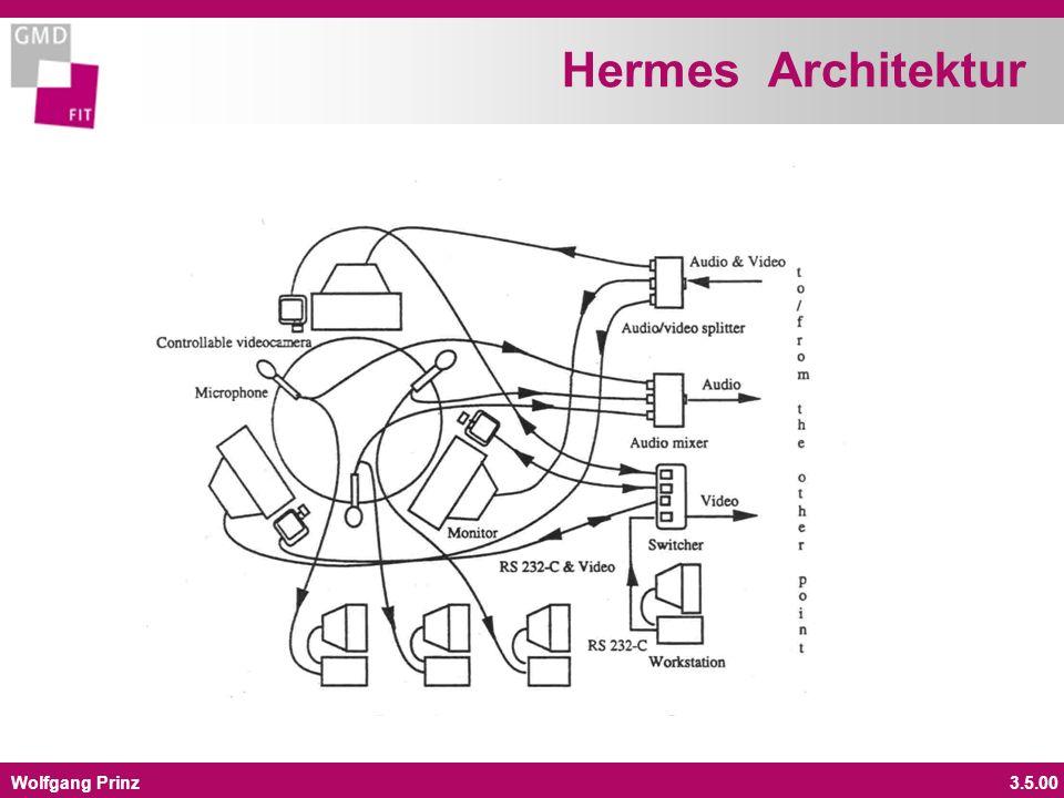Wolfgang Prinz3.5.00 Hermes Architektur