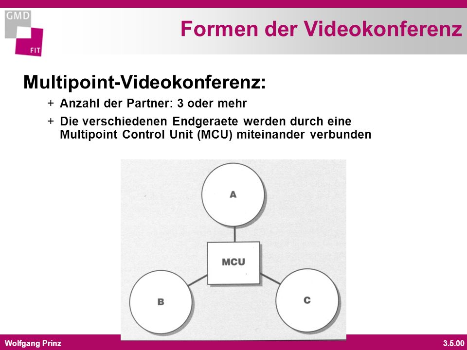 Wolfgang Prinz3.5.00 Formen der Videokonferenz Multipoint-Videokonferenz: + Anzahl der Partner: 3 oder mehr + Die verschiedenen Endgeraete werden durc