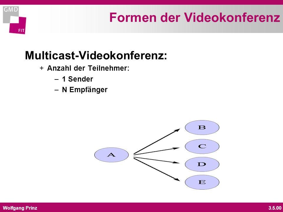 Wolfgang Prinz3.5.00 Videokonferenzanlagen Raumsysteme + Installation in speziellen Konferenzräumen + Anwendung bei Raum zu Raum bzw.Gruppe zu Gruppe Verbindungen