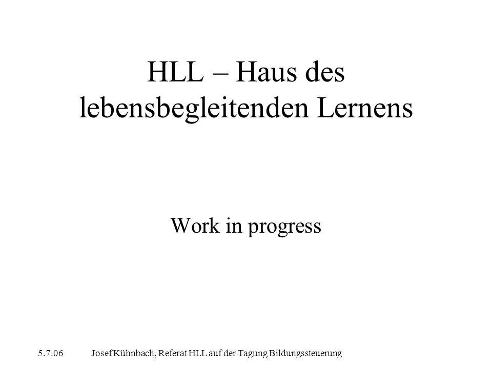 5.7.06Josef Kühnbach, Referat HLL auf der Tagung Bildungssteuerung HLL – Haus des lebensbegleitenden Lernens Work in progress