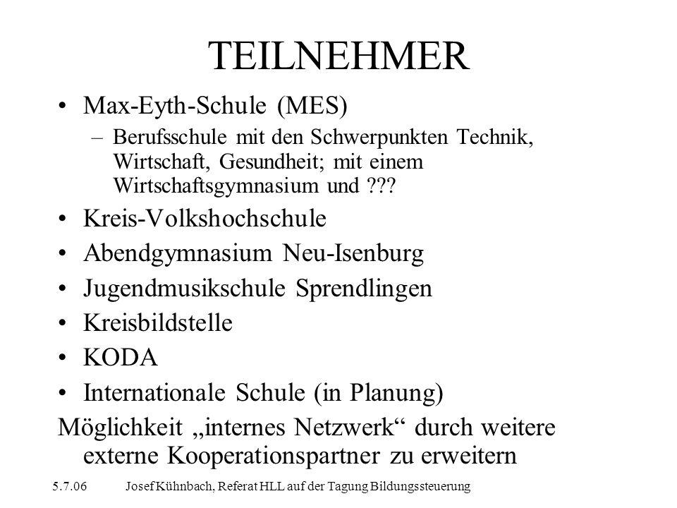 5.7.06Josef Kühnbach, Referat HLL auf der Tagung Bildungssteuerung TEILNEHMER Max-Eyth-Schule (MES) –Berufsschule mit den Schwerpunkten Technik, Wirtschaft, Gesundheit; mit einem Wirtschaftsgymnasium und ??.