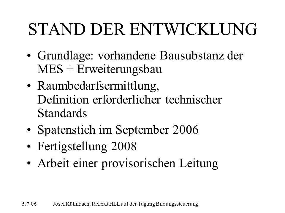 5.7.06Josef Kühnbach, Referat HLL auf der Tagung Bildungssteuerung STAND DER ENTWICKLUNG Grundlage: vorhandene Bausubstanz der MES + Erweiterungsbau Raumbedarfsermittlung, Definition erforderlicher technischer Standards Spatenstich im September 2006 Fertigstellung 2008 Arbeit einer provisorischen Leitung