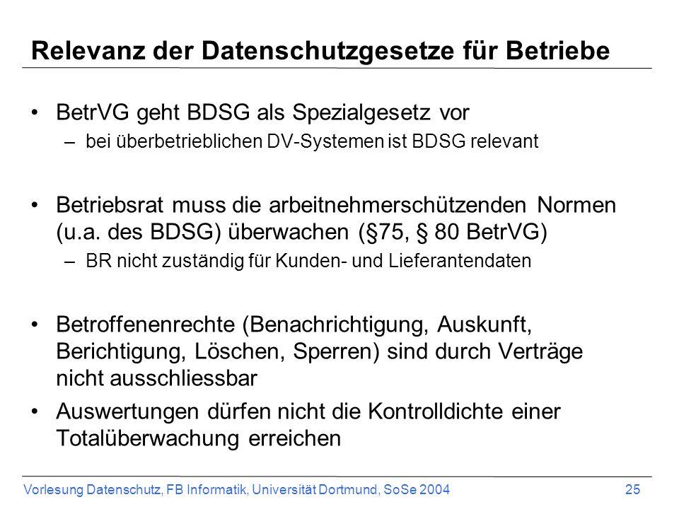 Vorlesung Datenschutz, FB Informatik, Universität Dortmund, SoSe 2004 25 Relevanz der Datenschutzgesetze für Betriebe BetrVG geht BDSG als Spezialgese