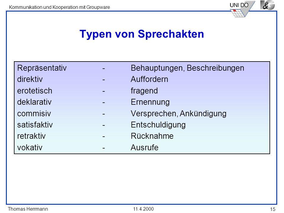 Thomas Herrmann Kommunikation und Kooperation mit Groupware 11.4.2000 15 Typen von Sprechakten Repräsentativ-Behauptungen, Beschreibungen direktiv-Auf