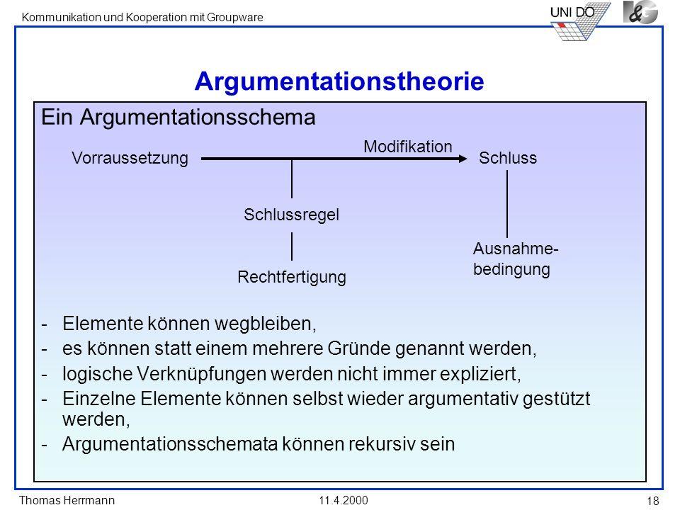 Thomas Herrmann Kommunikation und Kooperation mit Groupware 11.4.2000 18 Argumentationstheorie Ein Argumentationsschema -Elemente können wegbleiben, -