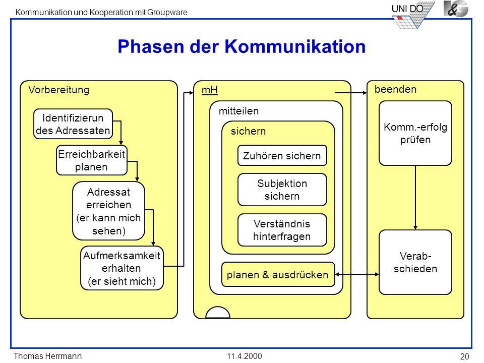 Thomas Herrmann Kommunikation und Kooperation mit Groupware 11.4.2000 20 Vorbereitung Phasen der Kommunikation Identifizierun des Adressaten Erreichba