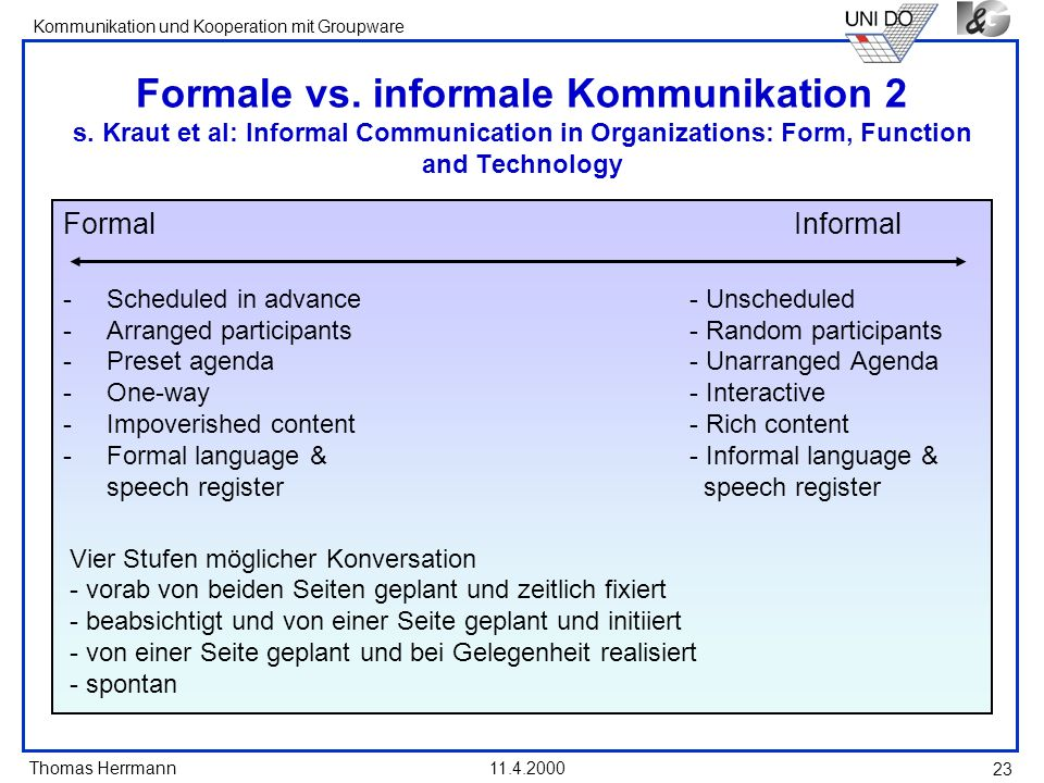 Thomas Herrmann Kommunikation und Kooperation mit Groupware 11.4.2000 23 Formale vs. informale Kommunikation 2 s. Kraut et al: Informal Communication