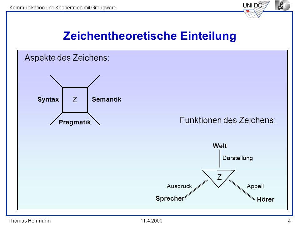 Thomas Herrmann Kommunikation und Kooperation mit Groupware 11.4.2000 4 Zeichentheoretische Einteilung Aspekte des Zeichens: Z SyntaxSemantik Pragmati
