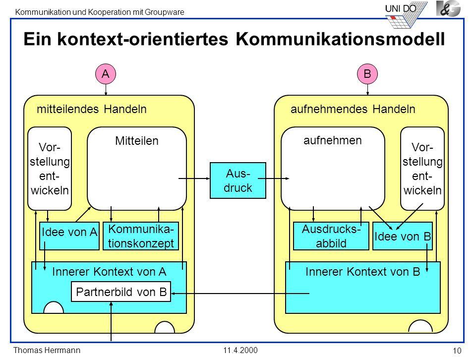 Thomas Herrmann Kommunikation und Kooperation mit Groupware 11.4.2000 10 Ein kontext-orientiertes Kommunikationsmodell B aufnehmendes Handeln Vor- ste