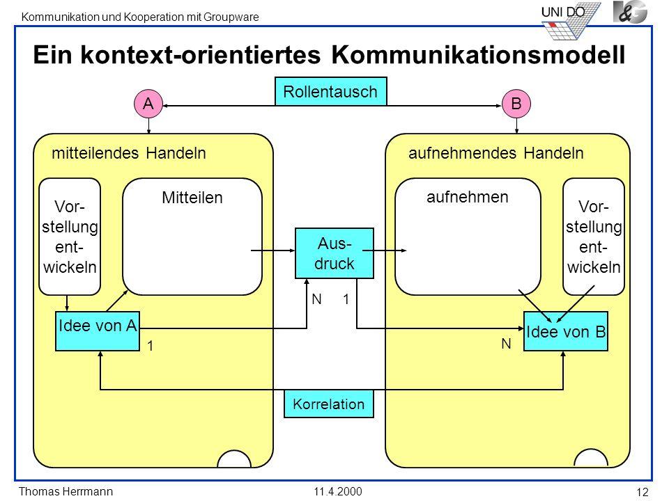 Thomas Herrmann Kommunikation und Kooperation mit Groupware 11.4.2000 12 Ein kontext-orientiertes Kommunikationsmodell B aufnehmendes Handeln Vor- ste