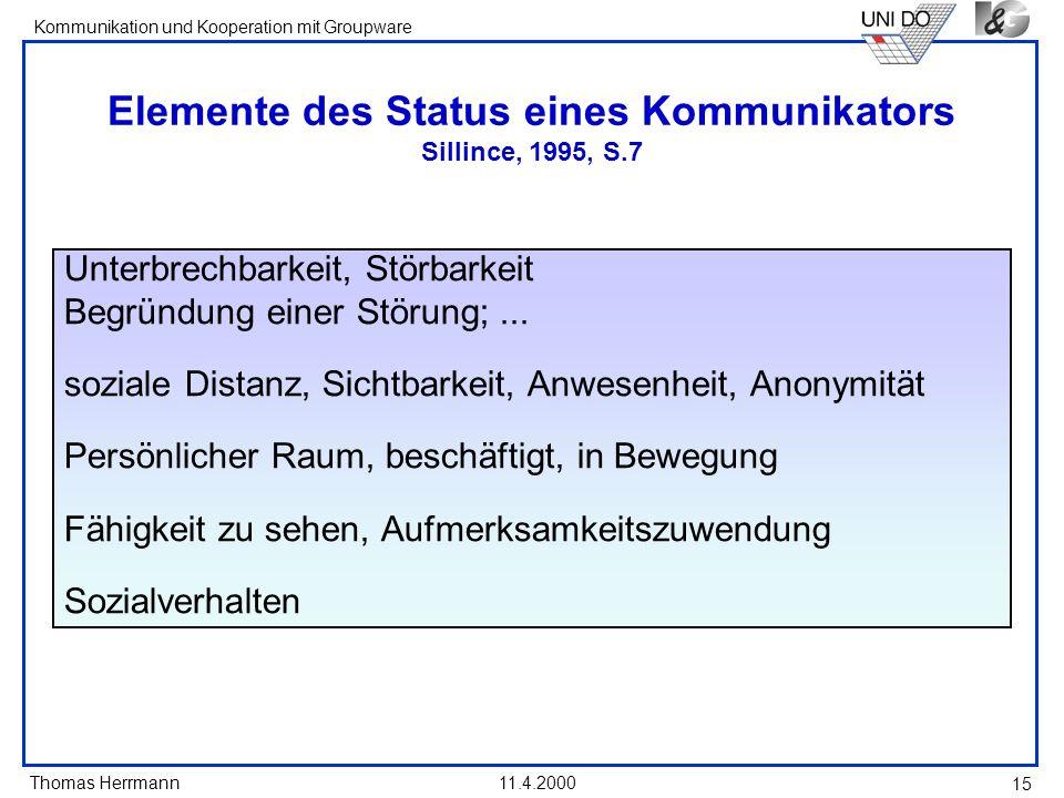 Thomas Herrmann Kommunikation und Kooperation mit Groupware 11.4.2000 15 Elemente des Status eines Kommunikators Sillince, 1995, S.7 Unterbrechbarkeit