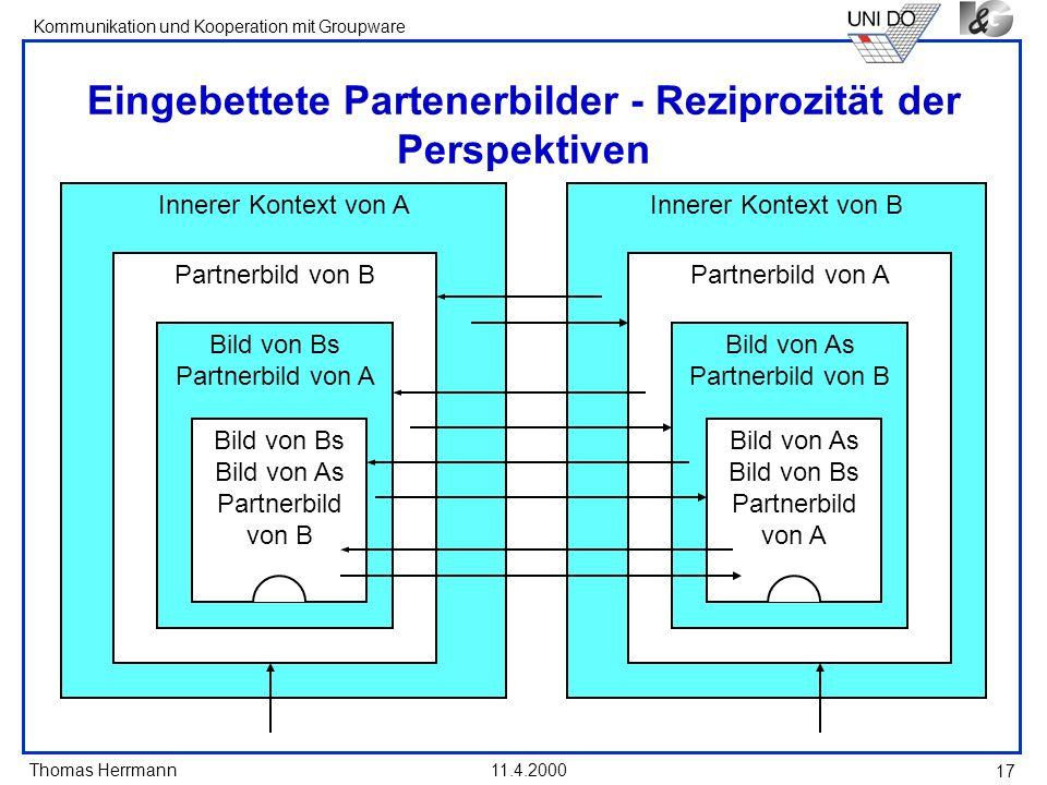 Thomas Herrmann Kommunikation und Kooperation mit Groupware 11.4.2000 17 Eingebettete Partenerbilder - Reziprozität der Perspektiven Innerer Kontext v