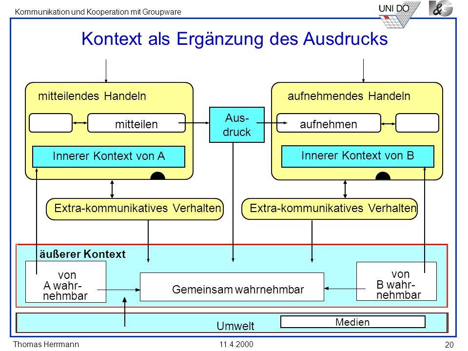 Thomas Herrmann Kommunikation und Kooperation mit Groupware 11.4.2000 20 aufnehmendes Handeln Innerer Kontext von B mitteilendes Handeln mitteilen Inn