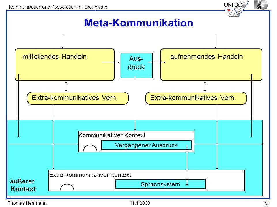 Thomas Herrmann Kommunikation und Kooperation mit Groupware 11.4.2000 23 aufnehmendes Handelnmitteilendes Handeln Aus- druck Meta-Kommunikation äußere