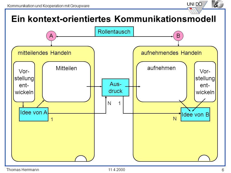 Thomas Herrmann Kommunikation und Kooperation mit Groupware 11.4.2000 6 Ein kontext-orientiertes Kommunikationsmodell B aufnehmendes Handeln Vor- stel