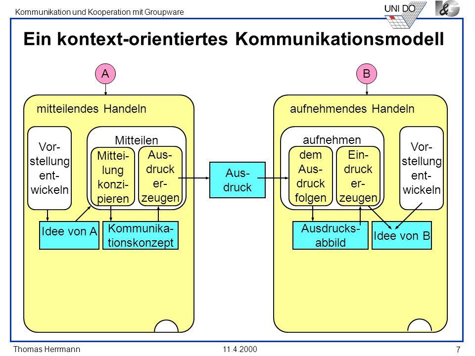 Thomas Herrmann Kommunikation und Kooperation mit Groupware 11.4.2000 7 Ein kontext-orientiertes Kommunikationsmodell B aufnehmendes Handeln Vor- stel