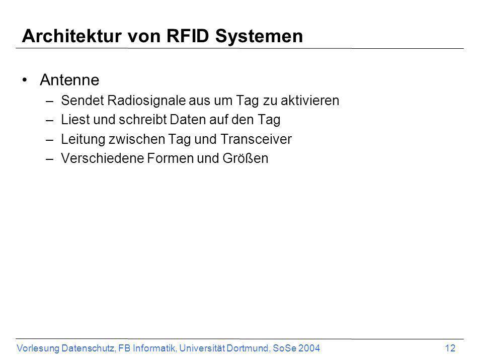 Vorlesung Datenschutz, FB Informatik, Universität Dortmund, SoSe 2004 12 Architektur von RFID Systemen Antenne –Sendet Radiosignale aus um Tag zu akti