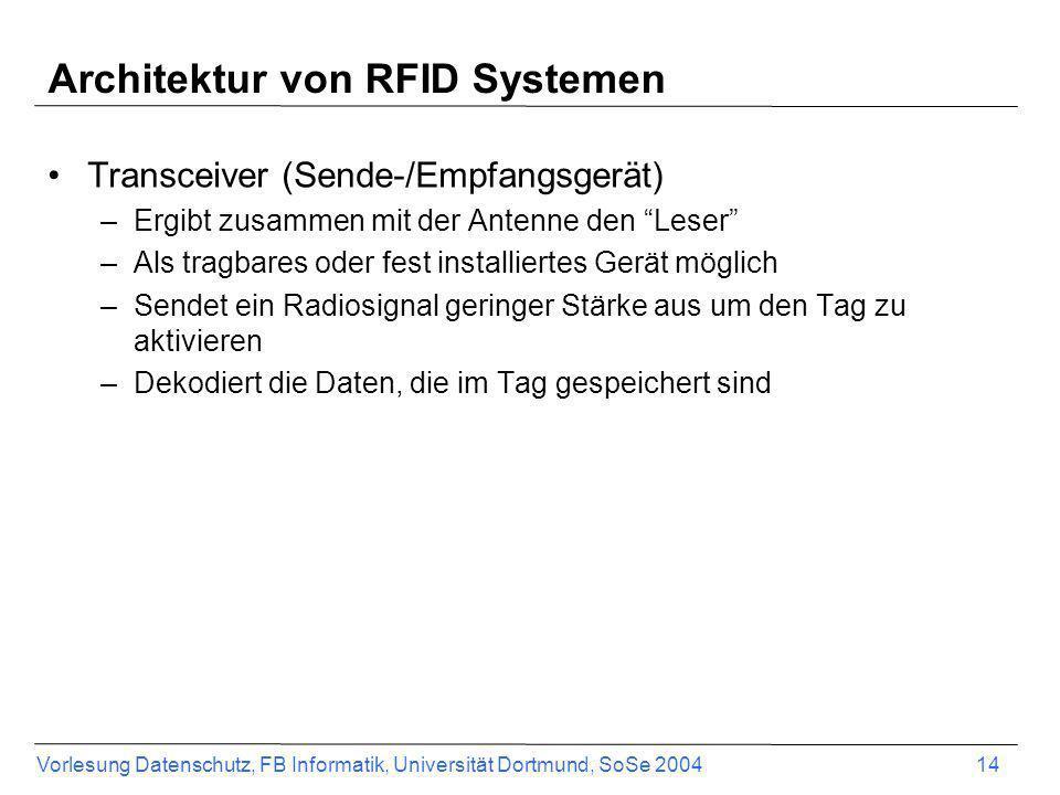 Vorlesung Datenschutz, FB Informatik, Universität Dortmund, SoSe 2004 14 Architektur von RFID Systemen Transceiver (Sende-/Empfangsgerät) –Ergibt zusa