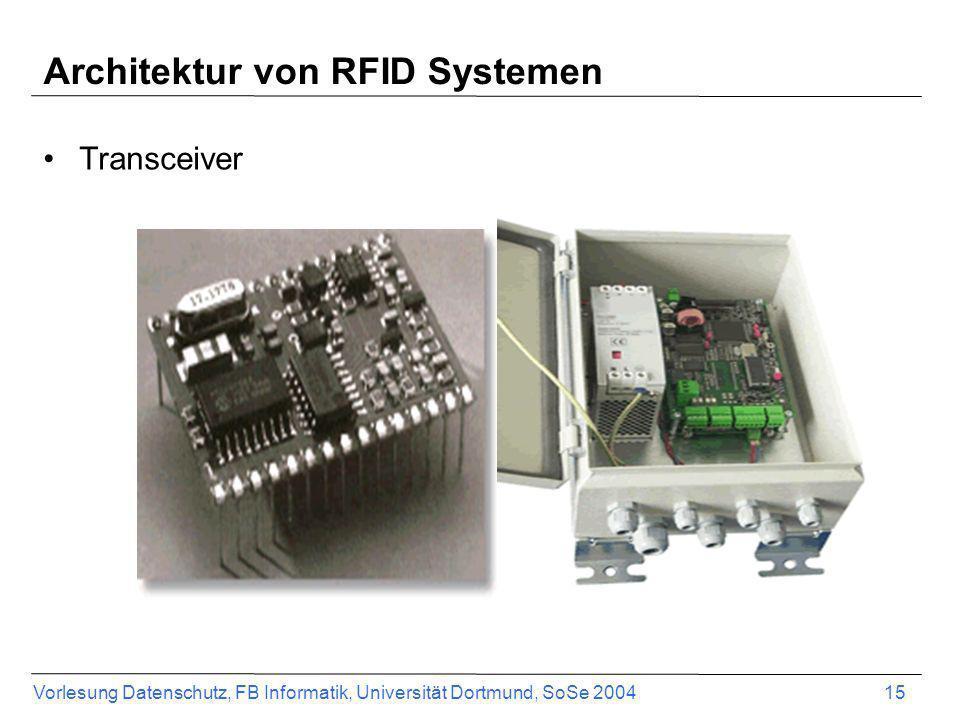 Vorlesung Datenschutz, FB Informatik, Universität Dortmund, SoSe 2004 15 Architektur von RFID Systemen Transceiver