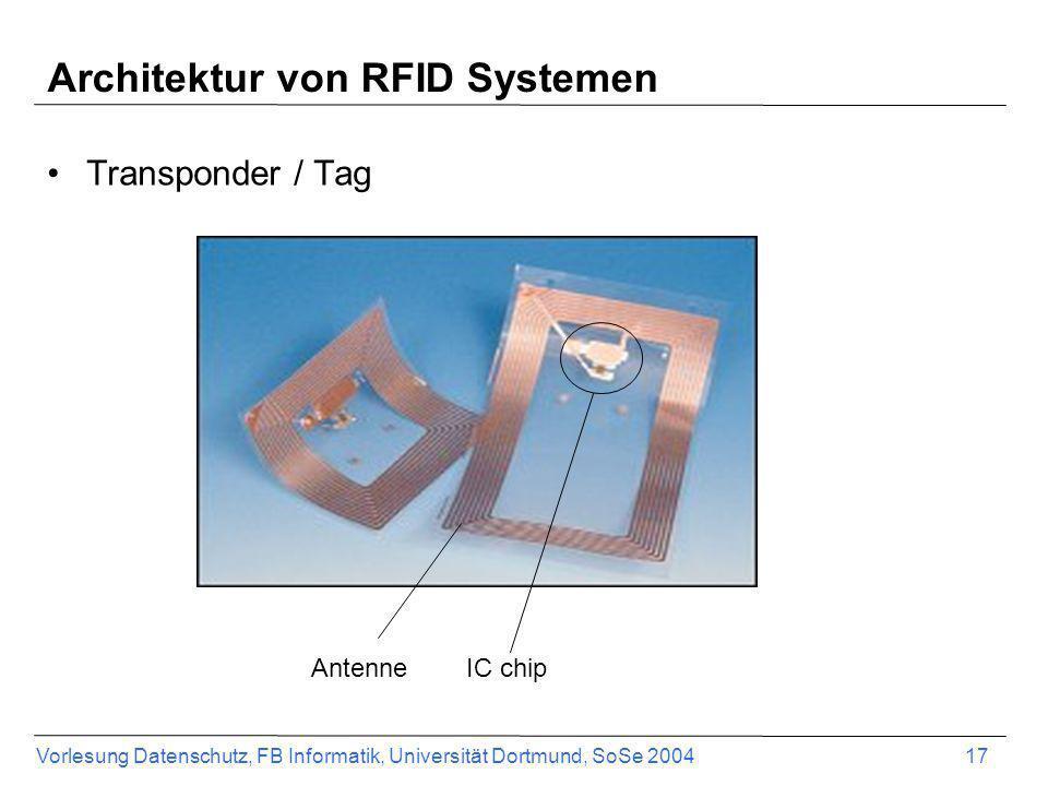 Vorlesung Datenschutz, FB Informatik, Universität Dortmund, SoSe 2004 17 Architektur von RFID Systemen Transponder / Tag AntenneIC chip